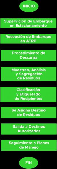 DIAGRAMA QUERETARO